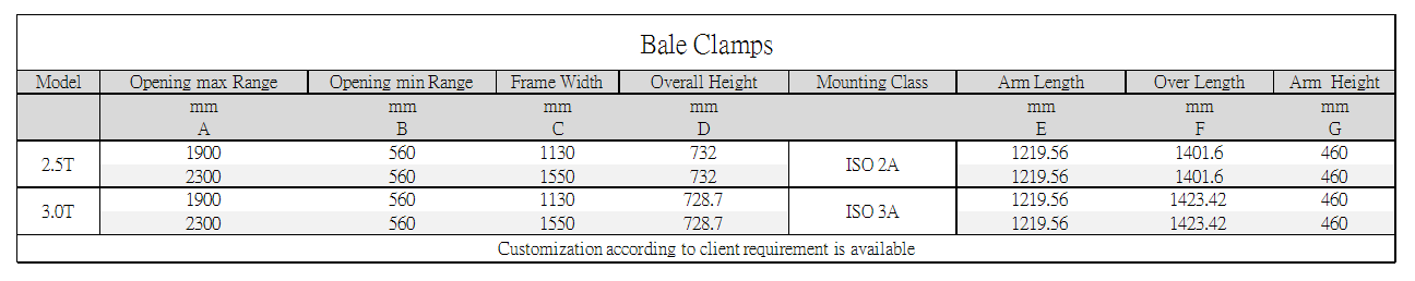 Axon Forklift: Bale Clamps Standard